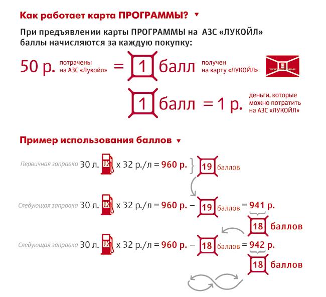 Регистрация и активация карты Лукойл