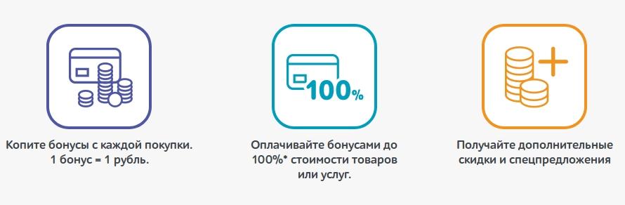 eldorado.ru - проверить бонусы Эльдорадо