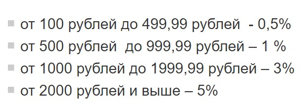 lk.grinn-corp.ru - зарегистрировать карту