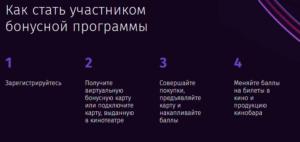 kinoteatr.ru - зарегистрировать карту